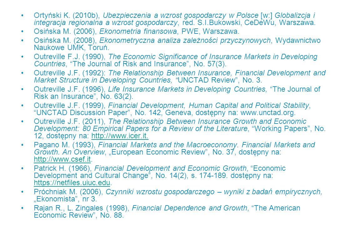 Ortyński K. (2010b), Ubezpieczenia a wzrost gospodarczy w Polsce [w:] Globalizcja i integracja regionalna a wzrost gospodarczy, red. S.I.Bukowski, CeDeWu, Warszawa.